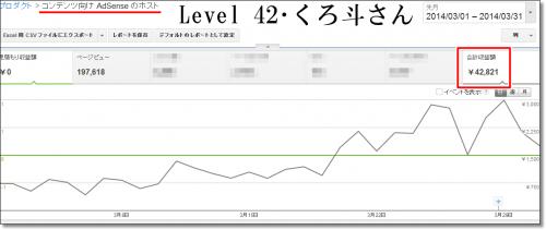 youtube kuroto 3 500x211 【Level 42】4月のYouTubeコンサル指導実績 日給2万円達成者も!